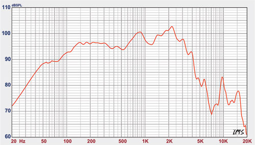 curva-mg-8-800