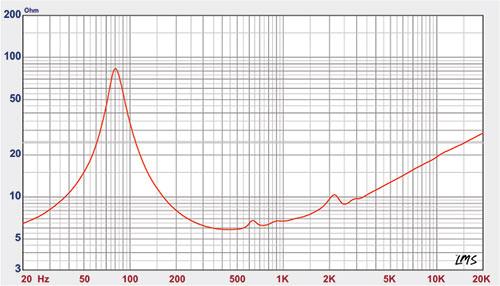 impedancia-mg-8-800